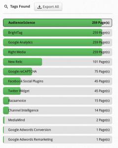 TagInspector - List of Website Tags